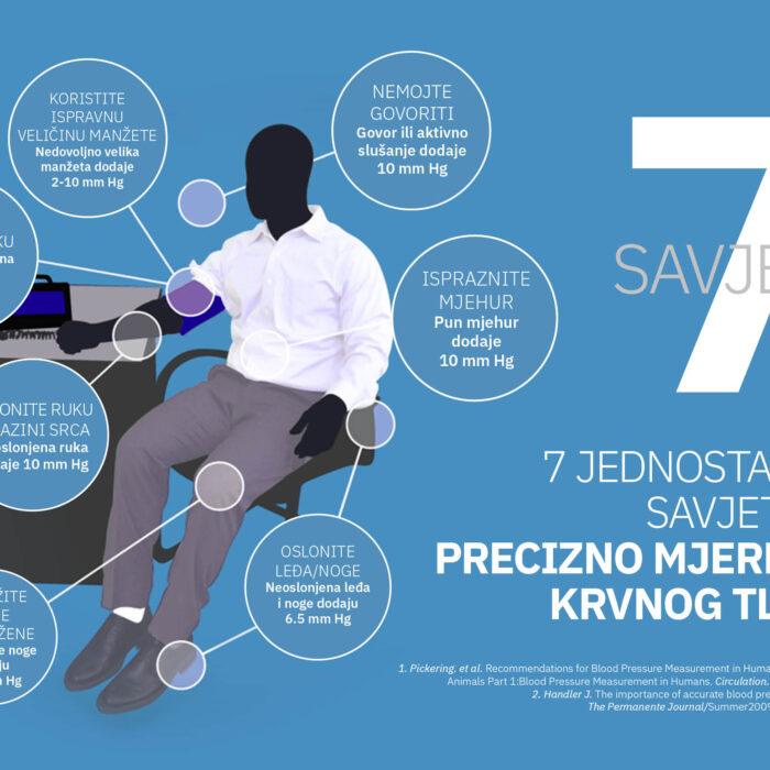 kako pravilno mjeriti krvni tlak